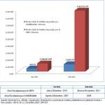 OEFA impone multas por 36 millones de soles a 41 empresas mineras