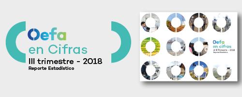 Reporte estadístitico del tercer trimestre 2018 Oefa