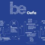 """OEFA presenta la publicación """"La economía del comportamiento aplicada a la fiscalización ambiental"""""""